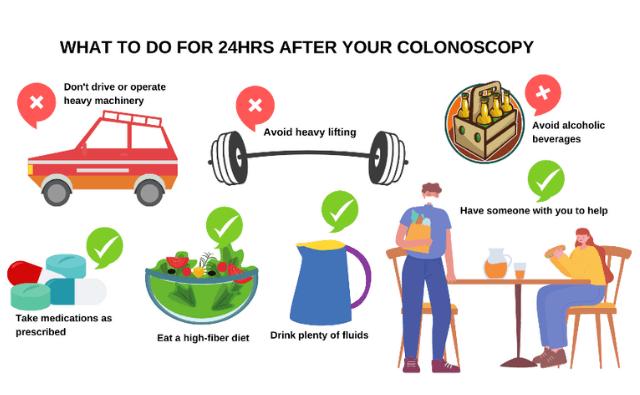 after_treatment_colonoscopy