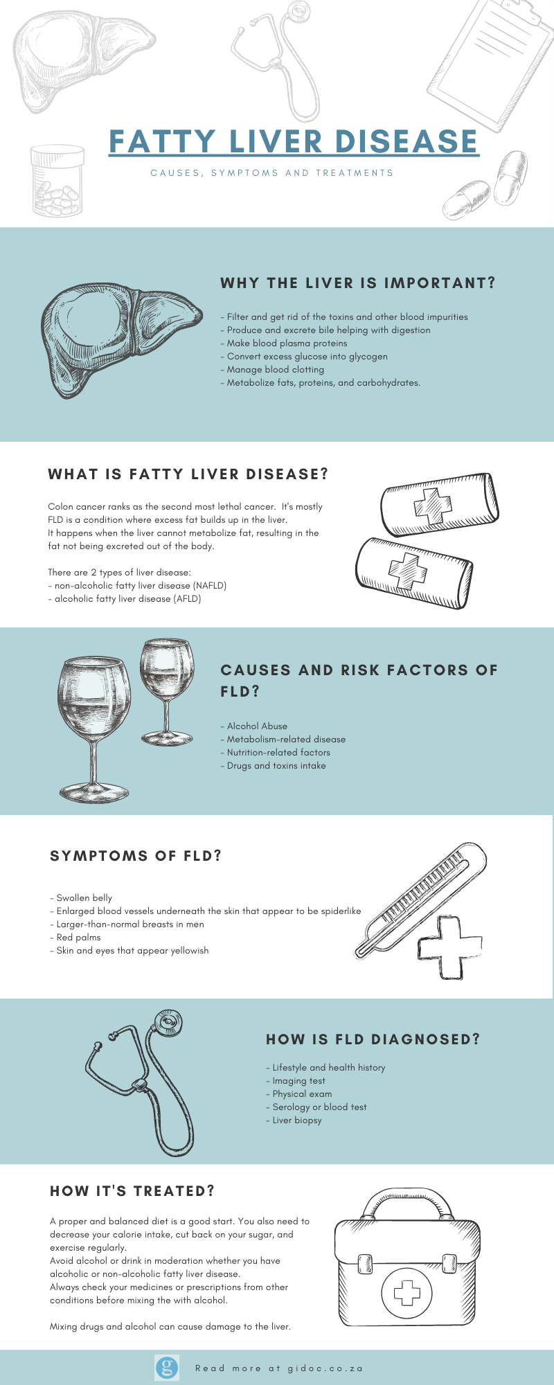 Fatty Liver Disease_cape_town