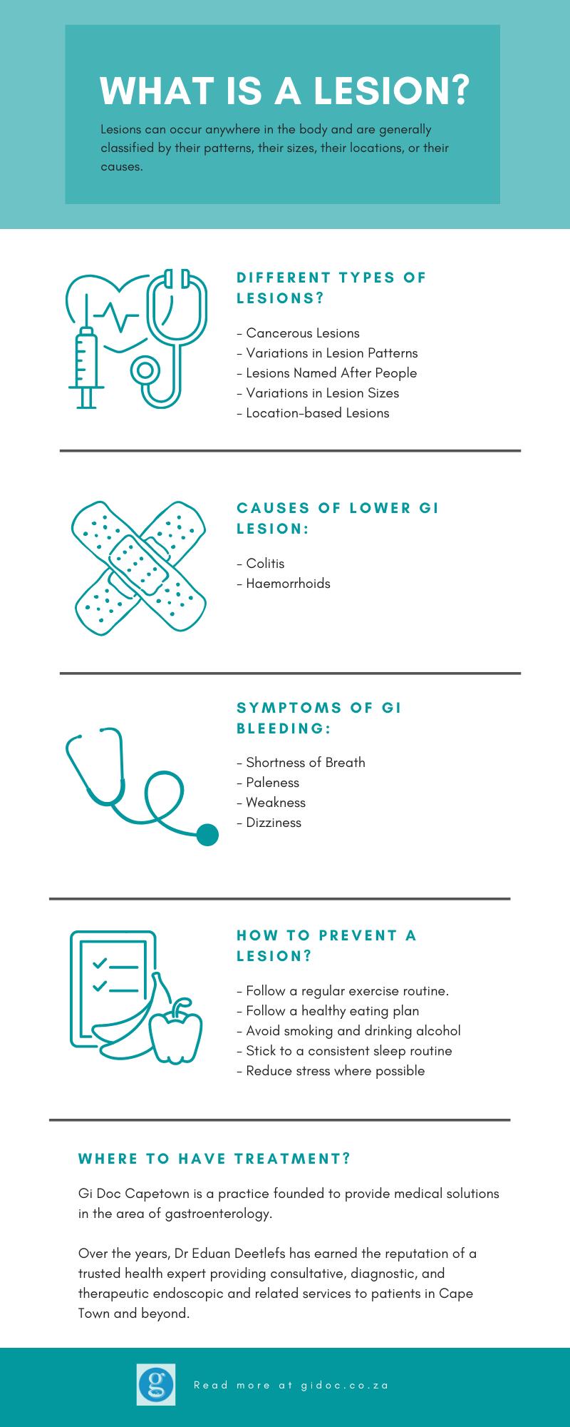 gastrointestinal-lesions