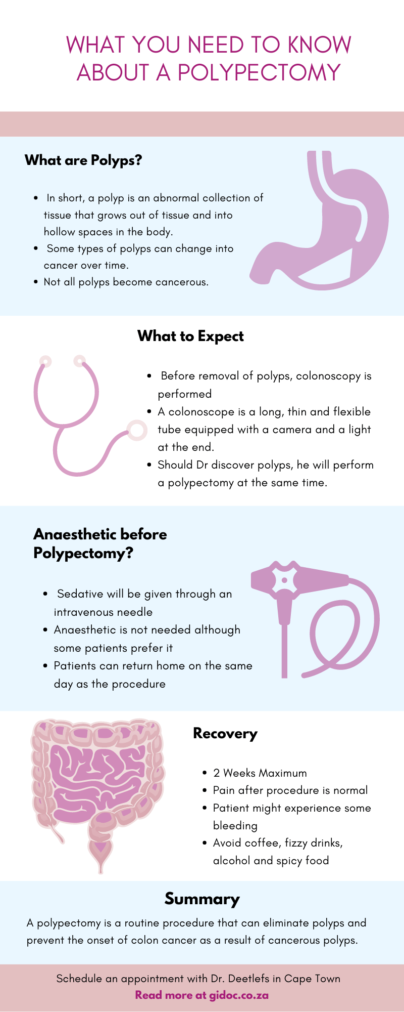 What is a Polypectomy