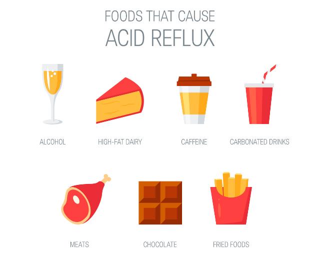 foods_causing_acid_reflux