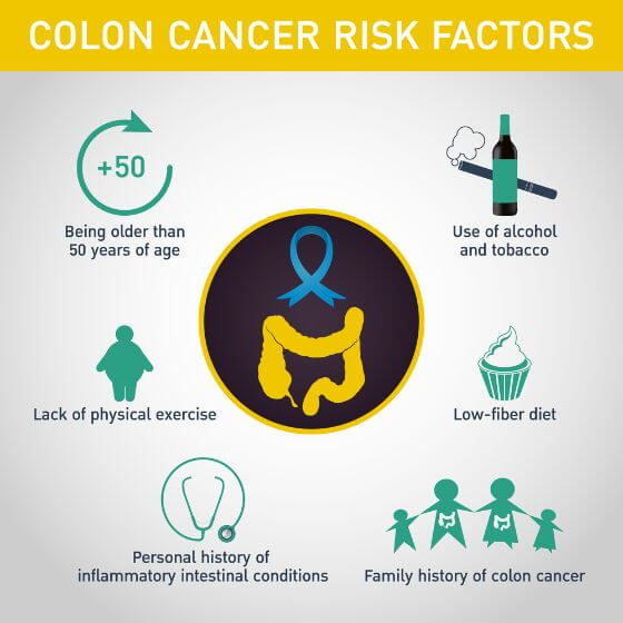 colon cancer risk factors - Colonoscopy Treatment Cape Town: What You Need to Know