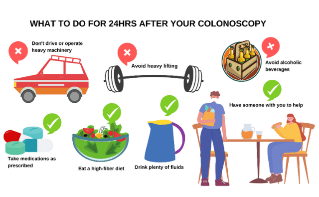 after treatment colonoscopy e1605527903739 - Routine Colonoscopy Screening: Important Information